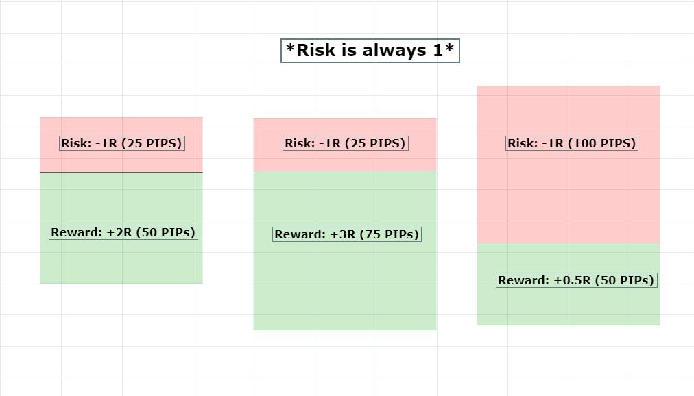risk is always measured as 1
