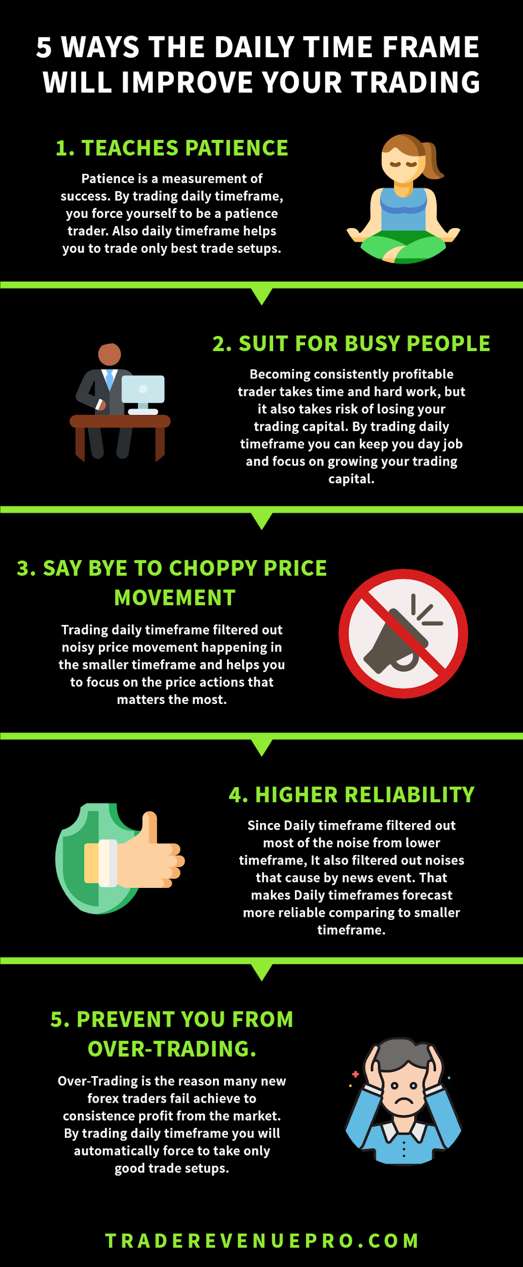 advantages of trading daily timeframe in forex