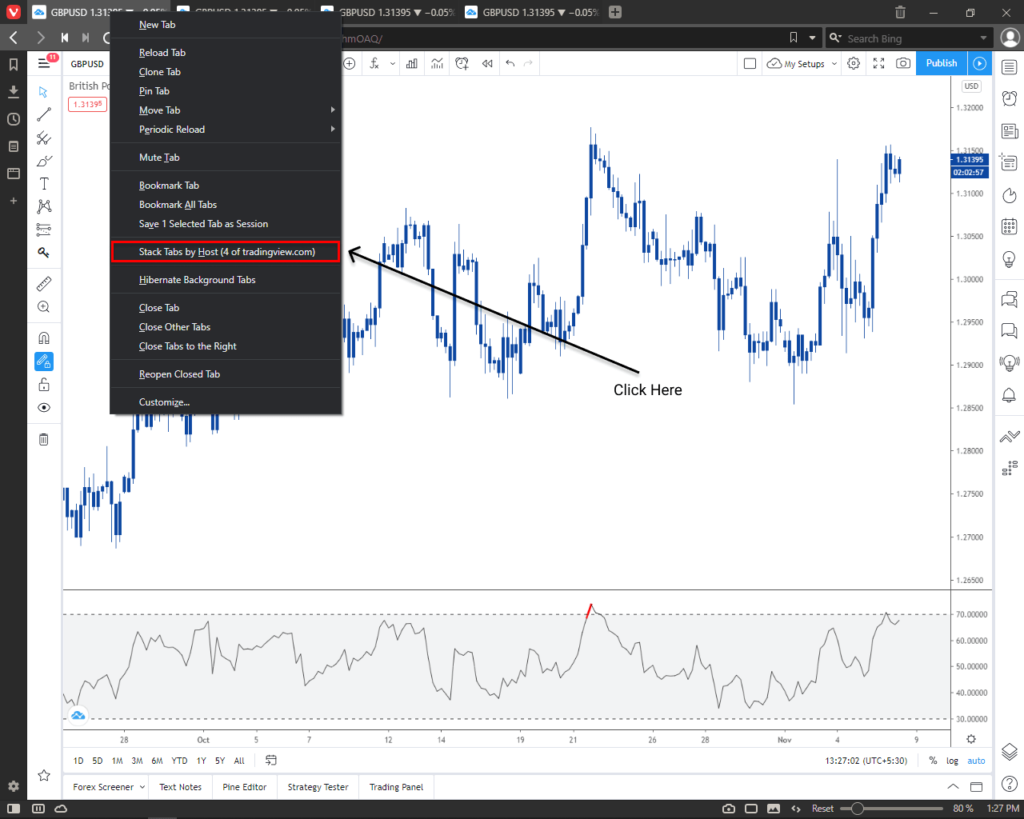 How to monitor charts in forex
