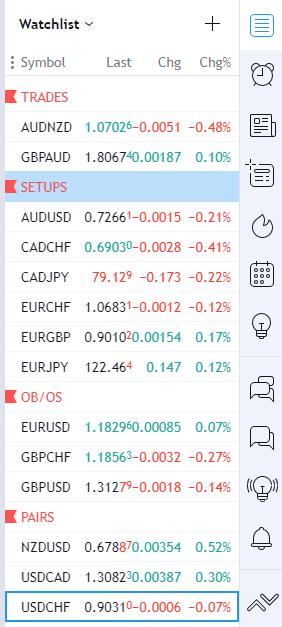 forex trading screen setup